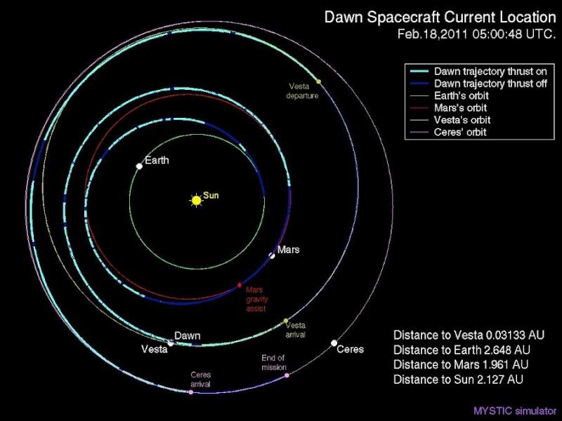Dawn - Mission autour de Cérès - Page 5 Fulltr10