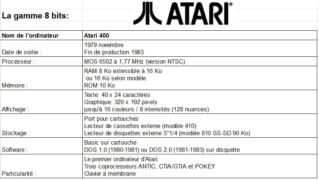 Limited 10 ans déjà ! Atari410