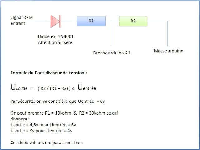 Préparation d'un boitier pour mesurer l'AFR embarqué. Screen36