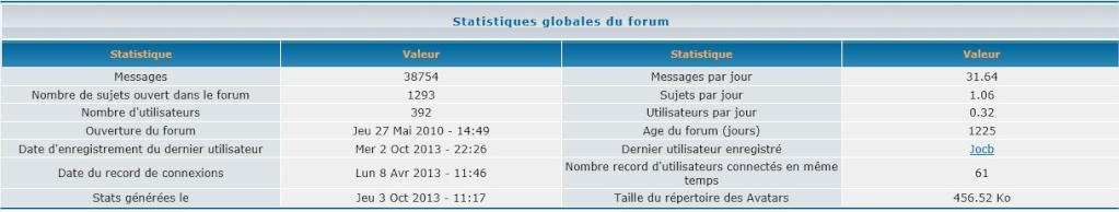Pour ou contre une alliance des Socialistes et des Communistes aux municipales de Fontenay - Page 3 Stats_10