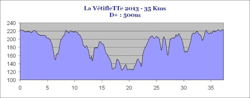 [02]la Vétiflette La Capelle 09.06.13 Vatifl10