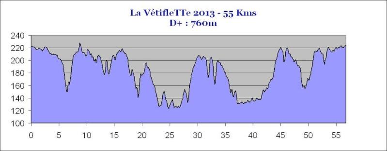 [02]la Vétiflette La Capelle 09.06.13 Vetifl11