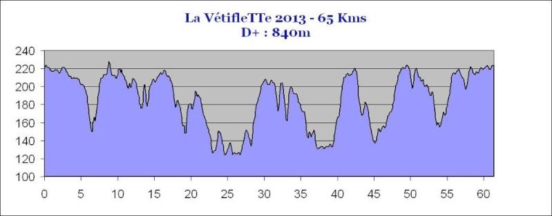 [02]la Vétiflette La Capelle 09.06.13 Vetifl12