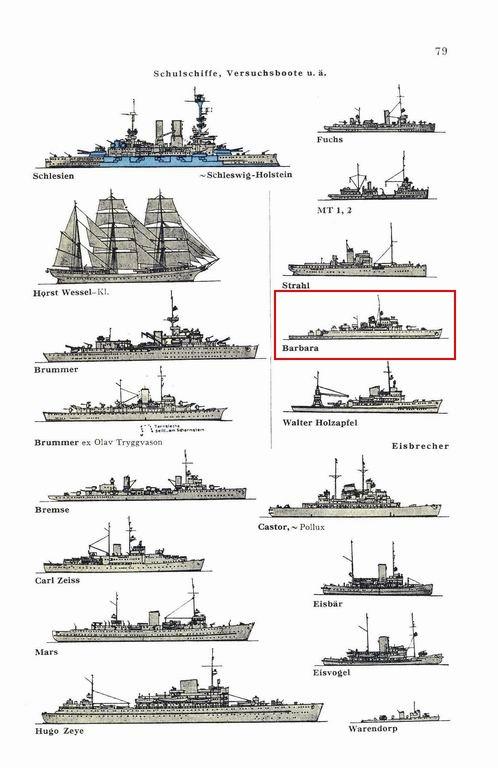 Belges sous la bannière de la Kriegsmarine 7910