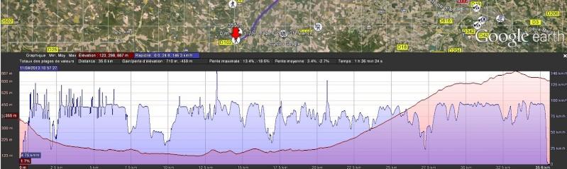 GPS Profil13