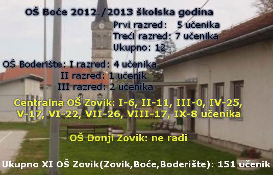 Školska godina 2012./2013. Skola_10