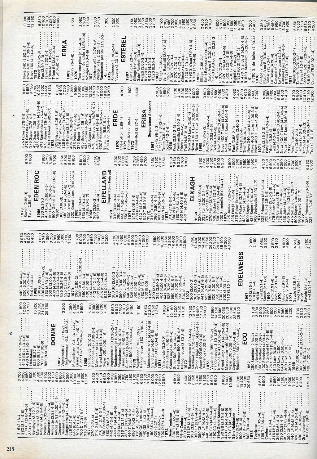 Esterel dans Le Caravanier - Page 9 42_00015