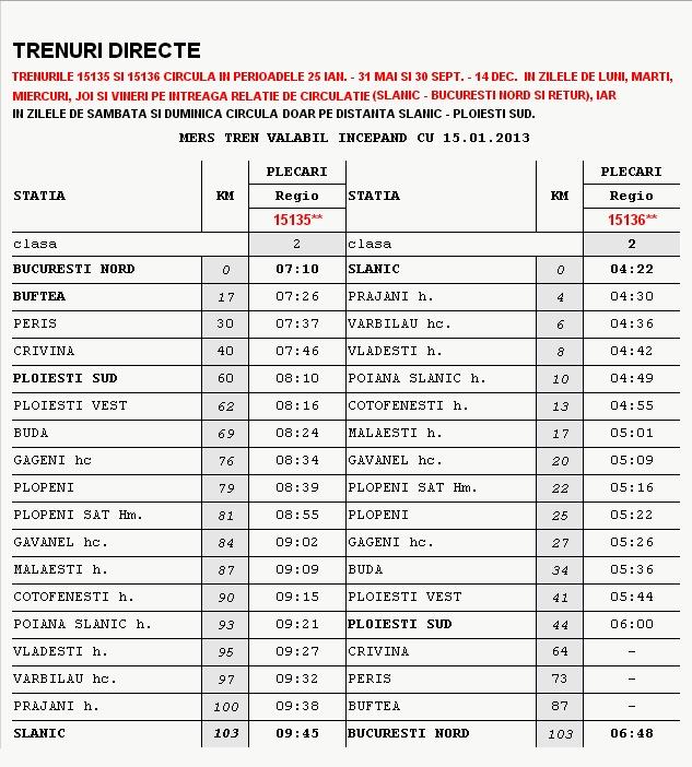 Transferoviar Calatori - Pagina 2 Tfc1_b10