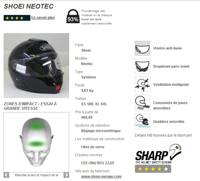 [TUTO] Guide des meilleurs casques du marché! Neotec11