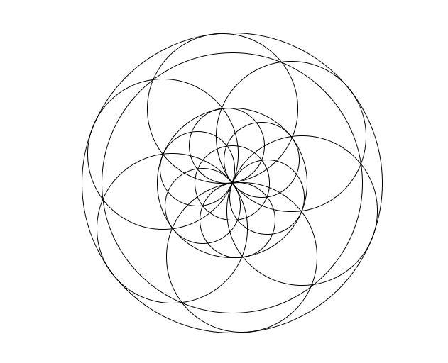 Geometry and shit. Datasi10
