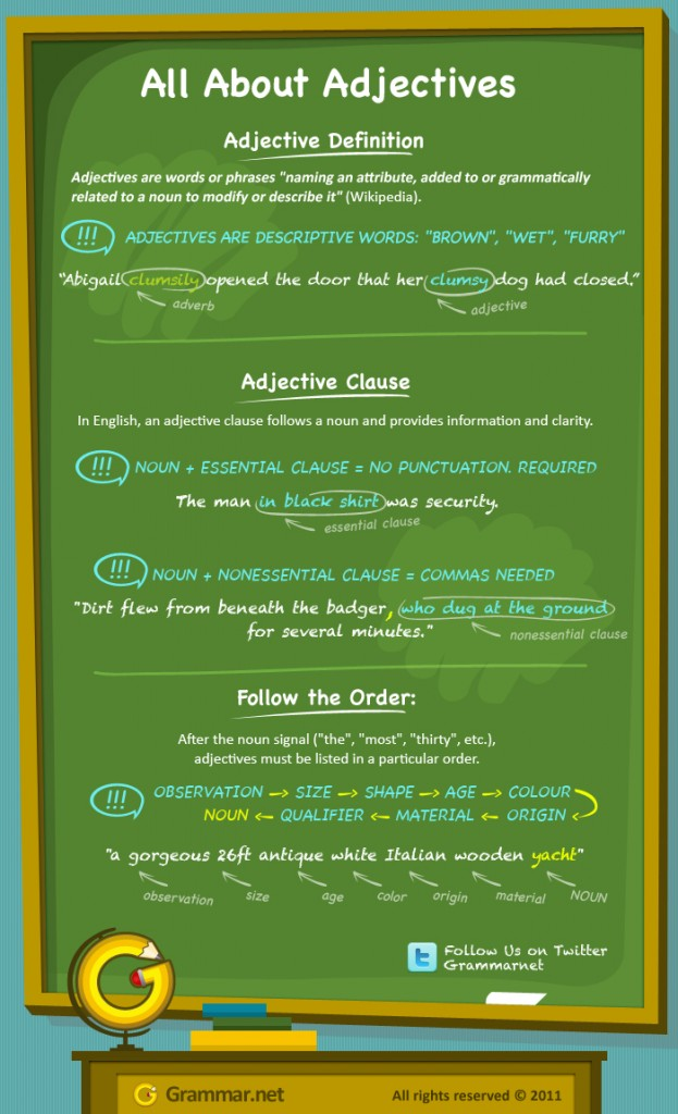 GRAMMAR - All About Adjectives Adject10