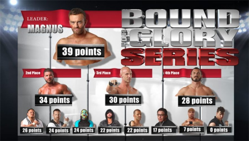 [Discussion Officielle] Bound For Glory Series 2013 8e568f10