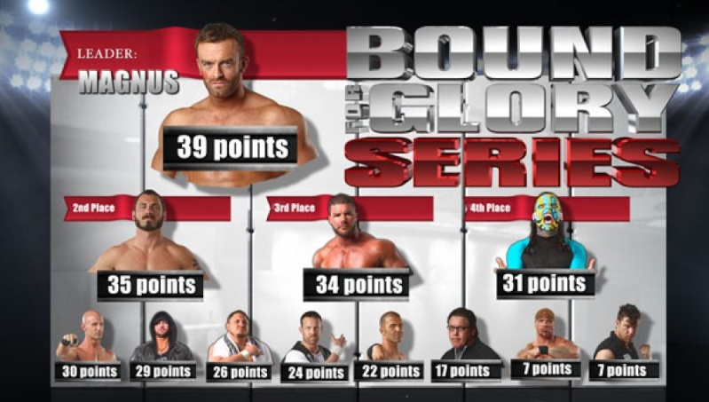 [Discussion Officielle] Bound For Glory Series 2013 8e568f11