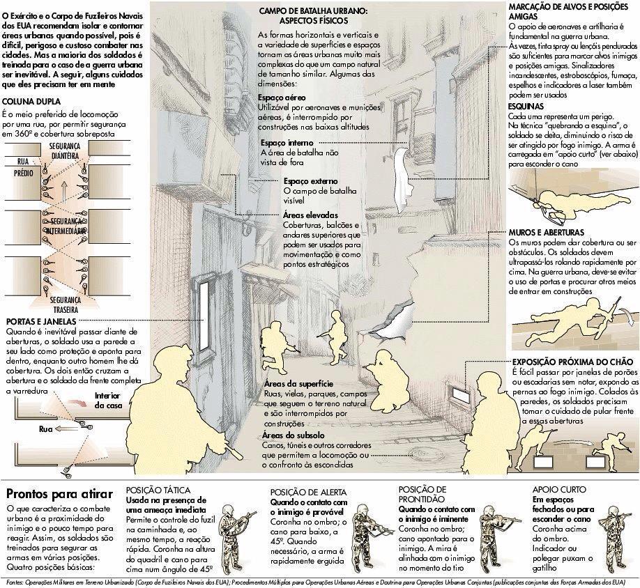Táticas de Combate Urbano Combat11