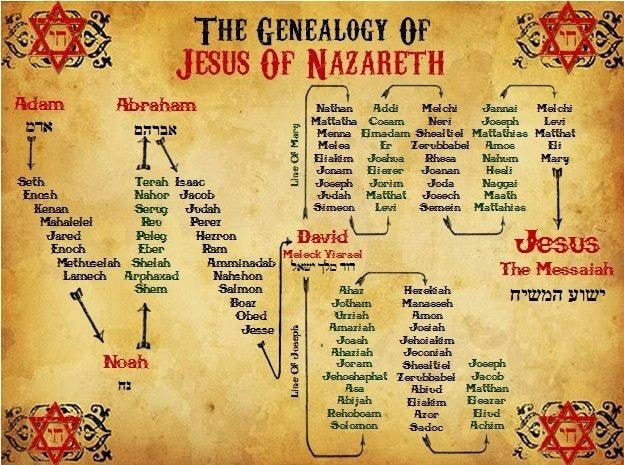 Evidence of the historical Jesus 83643210