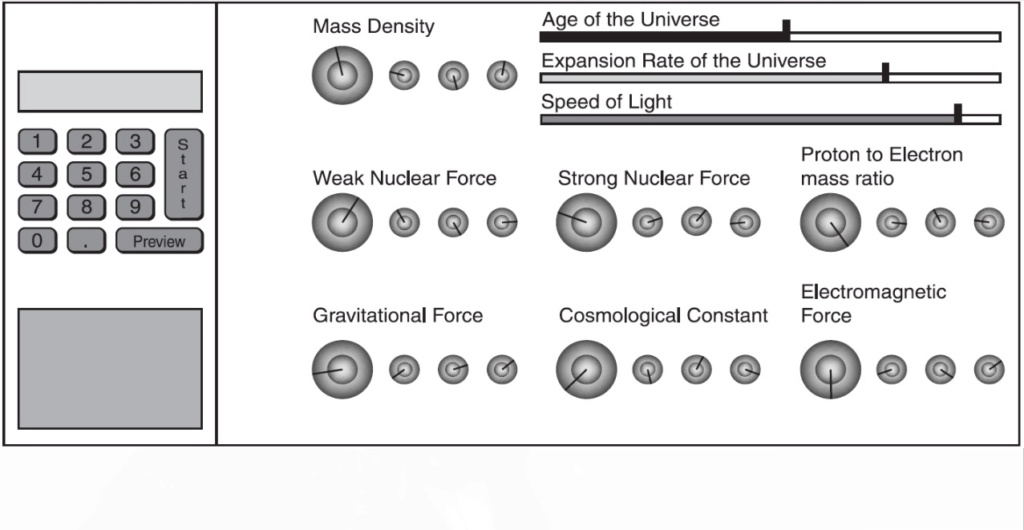 Finetuning of the electromagnetic forces Fine_t10