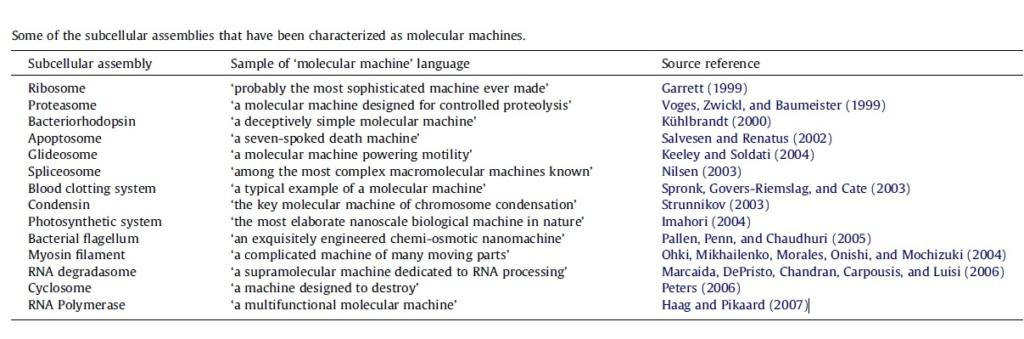 Molecular machines in biology Molecu12