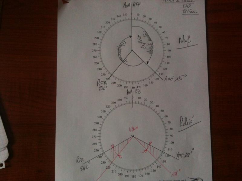 restauration trefle C3 - Page 4 Diagra12