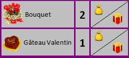 Table romantique Sans_715