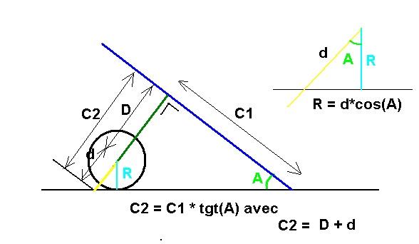 Gabarits, abrasifs et techiques d'affutage  Triang11