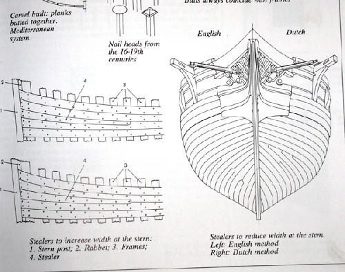 costruzione - Golden Star in costruzione! Mantua Model Fascia11