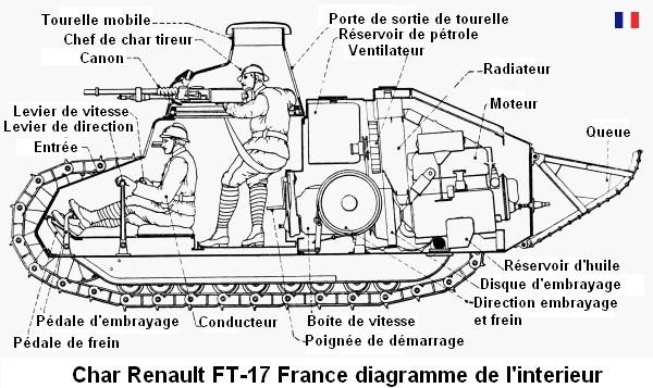 Renault FT 17 Char_r11