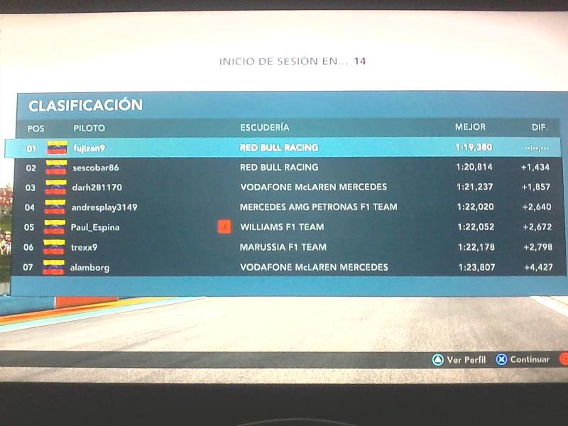 Gran Premio de Hungria Qualy_10
