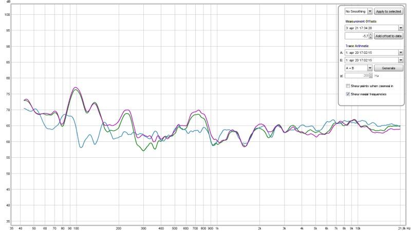 Nad C326 o Nad C356 per Dynaudio DM 2/7? - Pagina 4 Grafic10