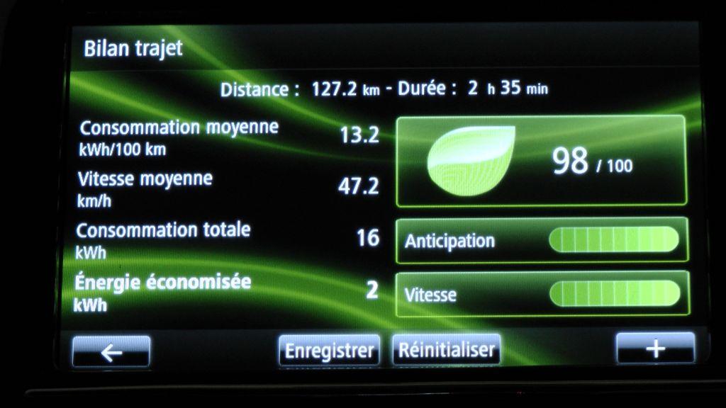 Trajet de 127 km, route de campagne + nationale 80 km/h ->80% de charge consommée, 16 kwh Consol10