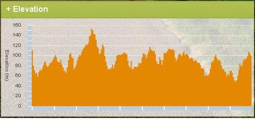 Trajet de 127 km, route de campagne + nationale 80 km/h ->80% de charge consommée, 16 kwh Denive10