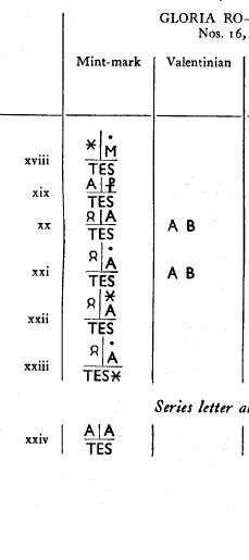 Fibule cruciforme sur un buste de Valentinien Ier Tes3_b10