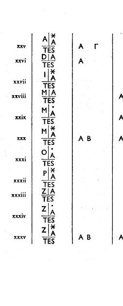 Fibule cruciforme sur un buste de Valentinien Ier Tes4_b10