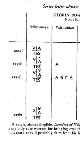 Fibule cruciforme sur un buste de Valentinien Ier Tes5_b10
