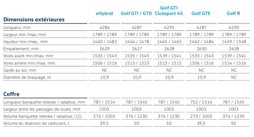 Golf GTI Clubsport 45 OPF (version commerciale) Sche1131