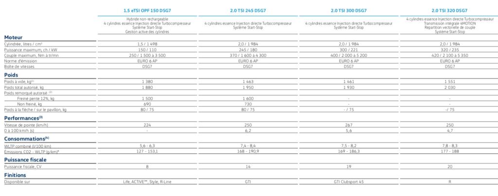 Golf GTI Clubsport 45 OPF (version commerciale) Sche1133
