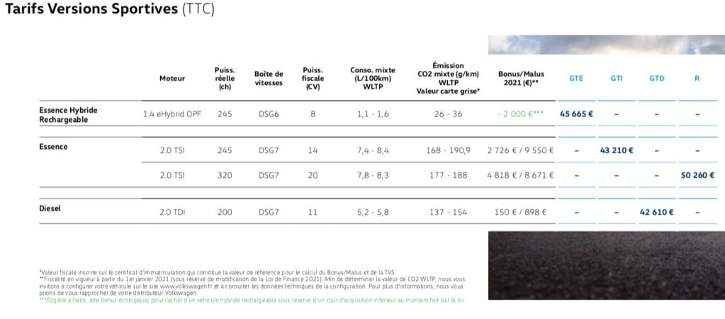 Golf 8 R OPF (version commerciale !) Scher781
