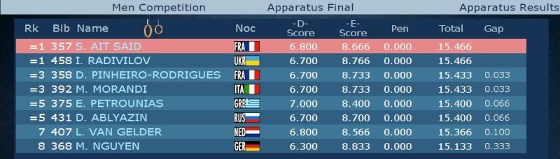 Sujet populaire : Les championnats d'Europe 2013 - Page 2 Anneau11