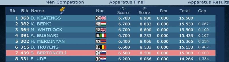 Sujet populaire : Les championnats d'Europe 2013 - Page 2 Arons_11