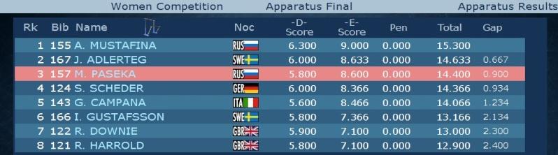 Sujet populaire : Les championnats d'Europe 2013 - Page 2 Barres11