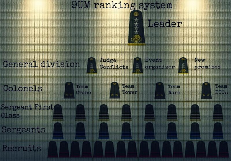 [9UM] Nine Unknown Men Rangos10