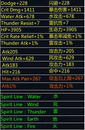 Item effect / stats 1p11