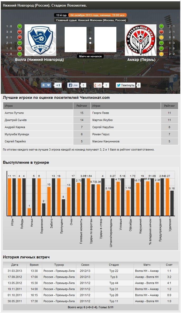 Прогнозы на предстоящие футбольные матчи Ddddd10