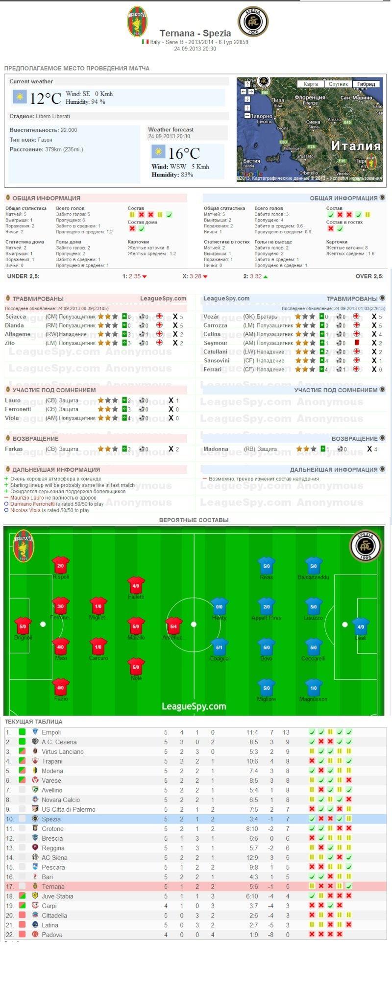 Прогнозы на предстоящие футбольные матчи Ddundd12