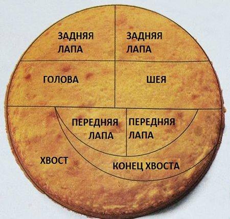 Украшение тортов 10be1810
