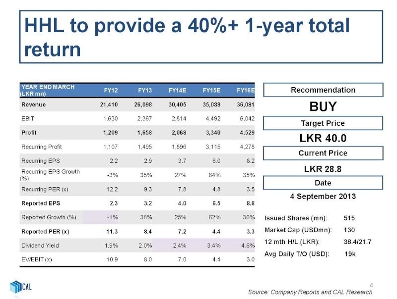 CAL Recommendation buy HHL Hhl-dy10