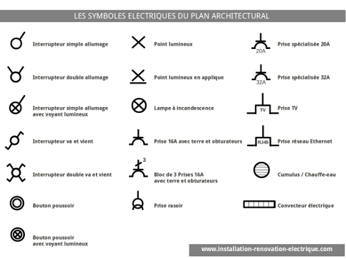 PLAN ARCHITECTURAL Symbol10