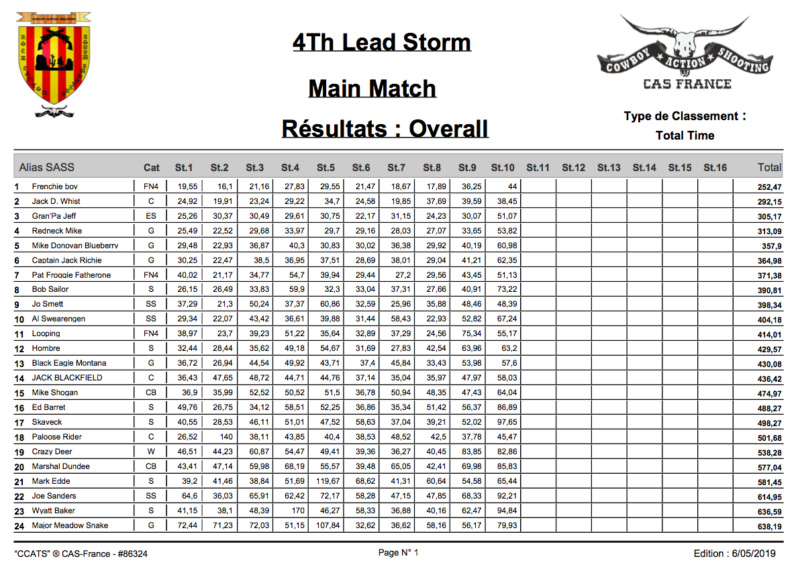 4th Lead Storm at Rock Canyon - Page 2 Overal11