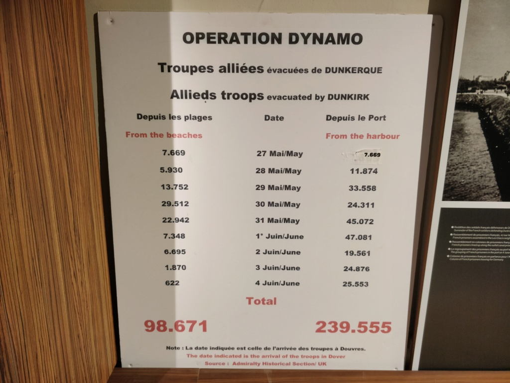 visu Dunkerque - 5 au 10 aout 2020 - Page 13 Img_2118