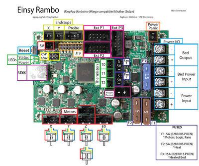 Ma DIY-MK3-CR10-XXL (ellogo67) 400px-10