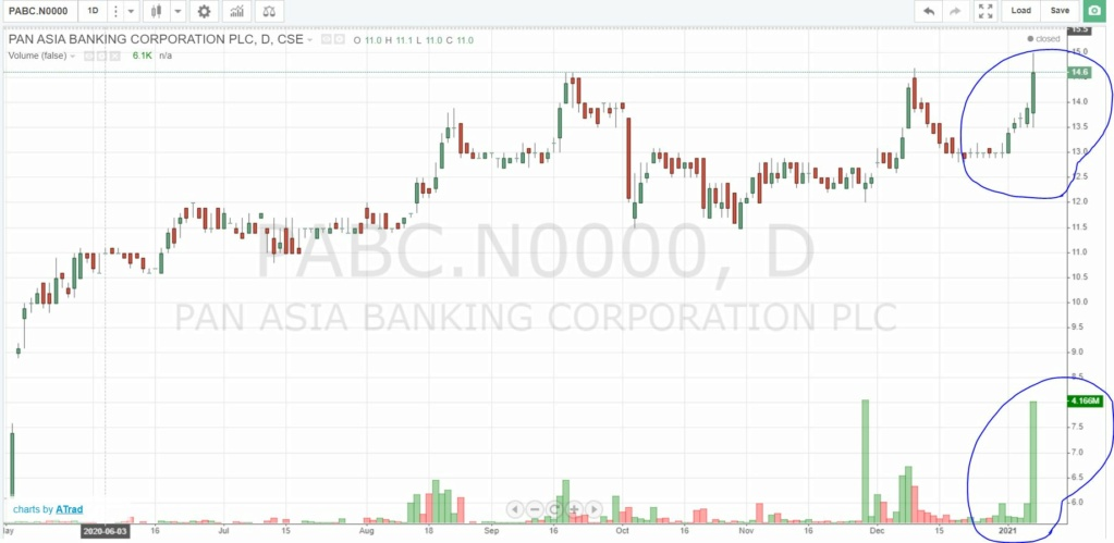 PAN ASIA BANKING CORPORATION PLC (PABC.N0000) - Page 4 Captur13
